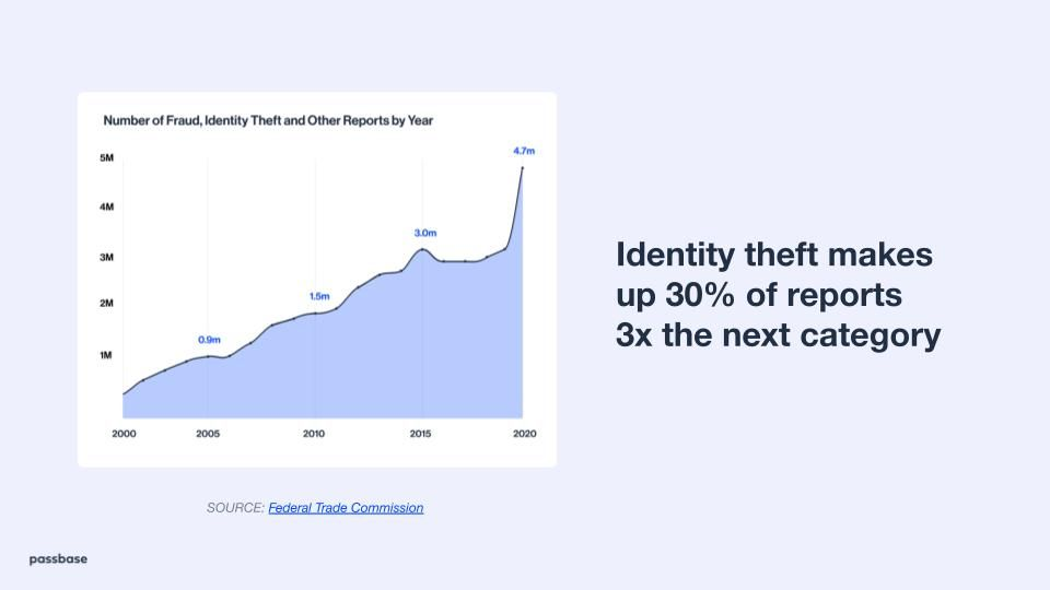 Webinar Navigating the Tension Between Security and Conversion